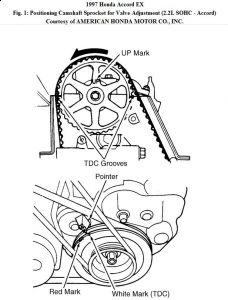 1997 Honda Accord Timing: We Put a Motor and Transmission