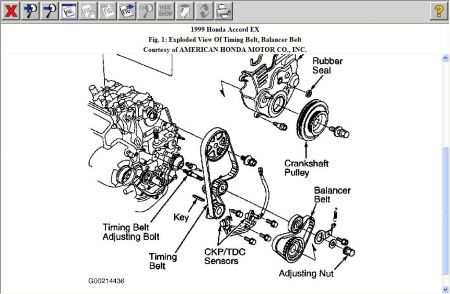 1999 Honda Accord Timing Belt: Interior Problem 1999 Honda
