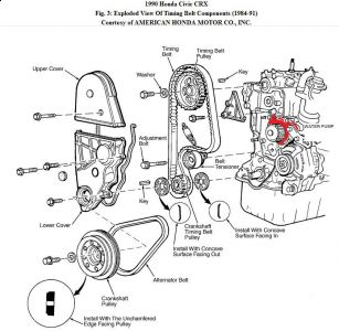 1990 Honda CRX Motor Diagram: I Am Trying to Find a