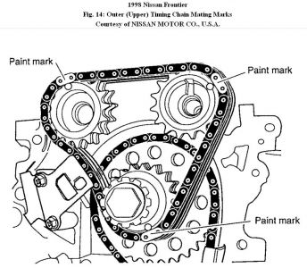 Install 2005 Nissan Pathfinder Timing Chain Diagram