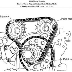 Nissan Frontier Timing Chain Diagram 1995 Gmc Sierra 1500 Wiring 4 Cyl Two Wheel Drive Automatic How Do I Know To 1 Reply