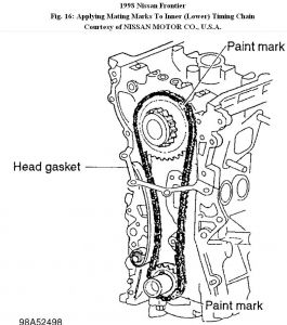 Service manual [1998 Nissan Altima Timing Chain