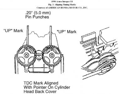 Service manual [How Set Cam Timing Marks 1990 Acura Legend