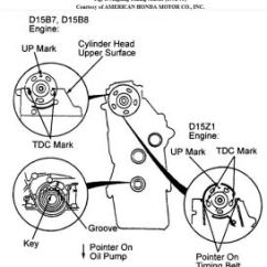 2000 Honda Civic Dx Stereo Wiring Diagram Ford 8n 6v For 93 Accord Database Engine All Data Pink 1993 Timing