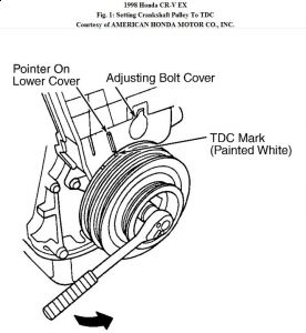 Location Of Fuel Filter 2001 Honda Crv 2001 Toyota Land