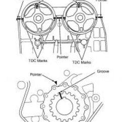 98 Civic Ex Fuse Diagram Ford 4000 Rds Radio Wiring Check 1998 Accord Timing Mark - Imageresizertool.com