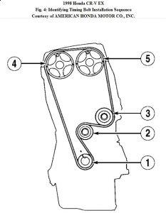 2000 Honda crv timing belt problem