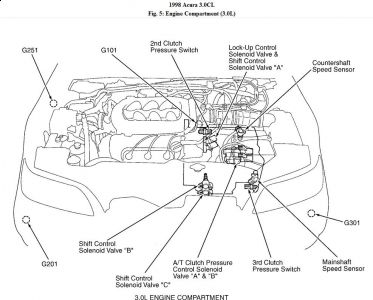 1998 Acura CL Sensors: Electrical Problem 1998 Acura CL 6
