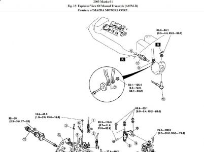 Service manual [2003 Mazda Mazda6 Transmission Removal