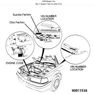 1990 Honda Civic Serial Number: Someone Told Me I Could