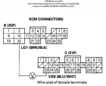 Ignition Switch Test Procedure Wiring Switch Wiring