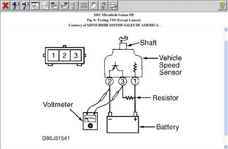 wiring diagram for automotive voltmeter 2004 saab 9 3 speedometer/odometer not working: four cylinder front wheel drive ...