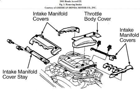 2001 Honda Accord Valvetrain: Engine Performance Problem