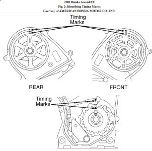 Valve Adj.; Intake Loose, Exhaust Tight, Over Time;Fact or