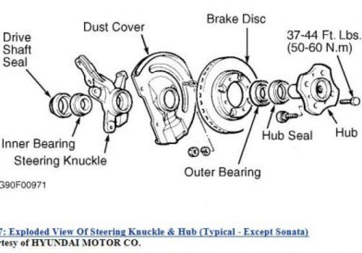 2002 Hyundai Accent Repair Manual