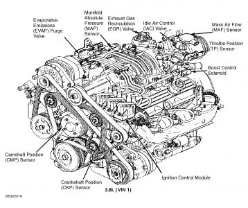1996 Buick Park Avenue Engine Diagram. 1996. Free