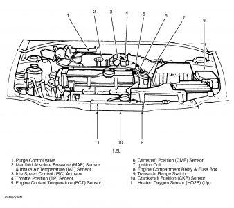 Hyundai Accent Engine Diagram Knock Sensor, Hyundai, Free