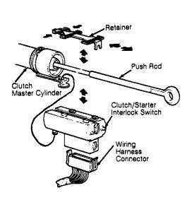 1992 Ford F150 CLUTCH: Transmission Problem 1992 Ford F150
