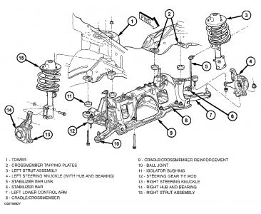 1999 Plymouth Voyager Engine Diagram 1997 Plymouth Voyager