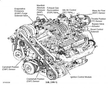 1997 Buick Park Avenue Egr Valve: Where Exactly Is It