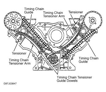 2000 Ford F-150 Timing Chain Diagram: 2000 Ford F-150 V8