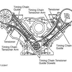 F150 Engine Diagram Yamaha Outboard Tachometer Wiring Ford 5 4 Timing Marks All Data Tming Chain V8 Four Wheel Drive Automatic 193 000 Miles Diagrams