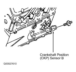 2001 Pontiac Aztek Crankshaft Sensor: Engine Performance