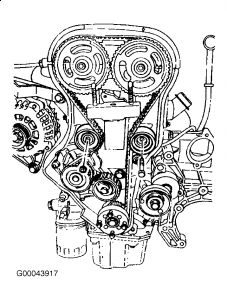Daewoo Leganza Water Pump Engine Mechanical Problem