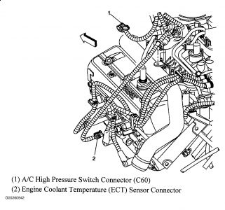 Gm 4 3 Engine Electrical Diagram, Gm, Free Engine Image