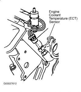 2000 Buick Regal Bcm Wiring Diagram, 2000, Free Engine