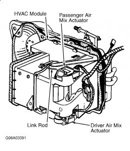 1998 Cadillac Deville Heatercor: How Do You Get to the