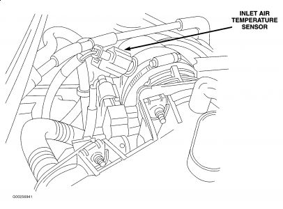 Chrysler Sebring Convertible Engine Diagram Chrysler