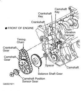 2000 Ford Mustang Timing Chain Alignment: While Removing