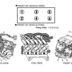 2001 Pontiac Montana Engine Diagram Headlight Switch Gm 1999 Chevy Lumina Misfire,eratic Idle,occasional Stall,occa