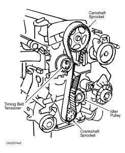 2005 Kia Spectra: I Nead a Diagram for the Timing Chain