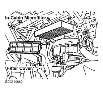2005 Nissan Murano Filter Location: Can You Please Help Me