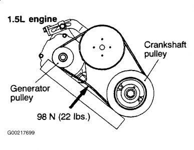 1999 Mitsubishi Mirage ALTENATOR: How Do I Get the