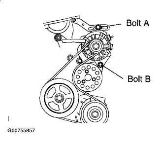 Belt Change: Four Cylinder Two Wheel Drive Automatic