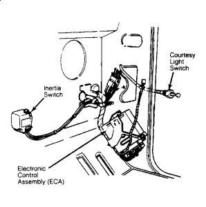 Inertia Switch Location 97 Mercury Tracer, Inertia, Free