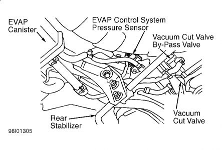 1999 Nissan Altima Vacuum Cut Bypass Valve: Service Engine