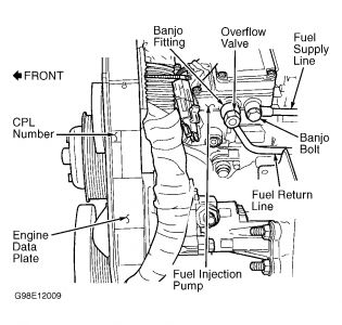 Fuel Pump Shut Off Switch Location