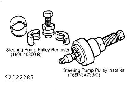 1994 Ford F150 Power Steering Pump Leaking: Steering