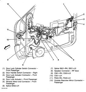 2002 GMC Sonoma Window Motor: Interior Problem 2002 GMC