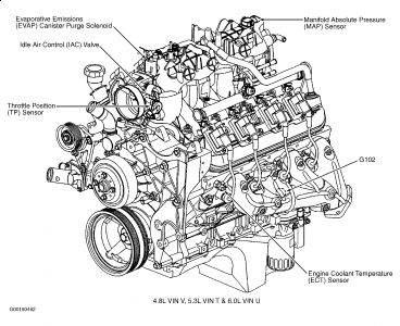 Gmc Yukon Engine Diagram, Gmc, Free Engine Image For User