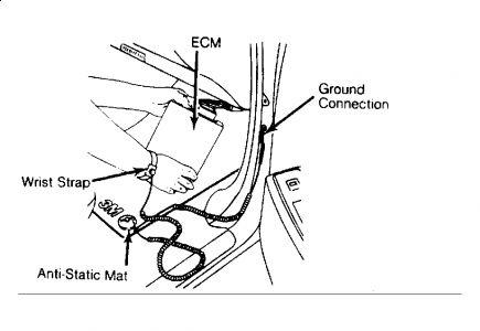1992 Chevy Camaro: Electrical Problem 1992 Chevy Camaro V8