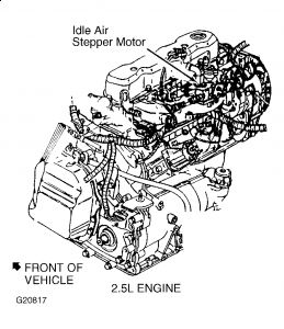 1988 Chevy Celebrity Engine Dies When Put in Gear