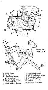 1992 Mercedes Benz 300e Alternator: Are Special Tools