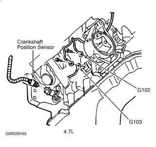 2000 Jeep Cherokee Crankshaft Position Sensor, Where Is It