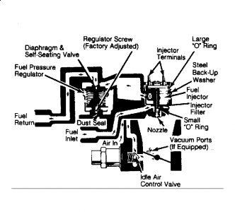 1989 Buick Century FUEL PRESSURE REGULATOR: Engine