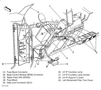 2000 Chevy Impala Door Lock Wiring Diagram, 2000, Free